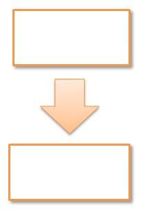 Пример простой схемы