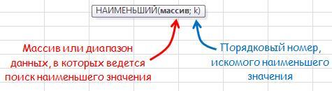 Синтаксис функции наименьший Excel