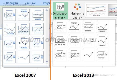 Выбор экспресс макета диаграммы
