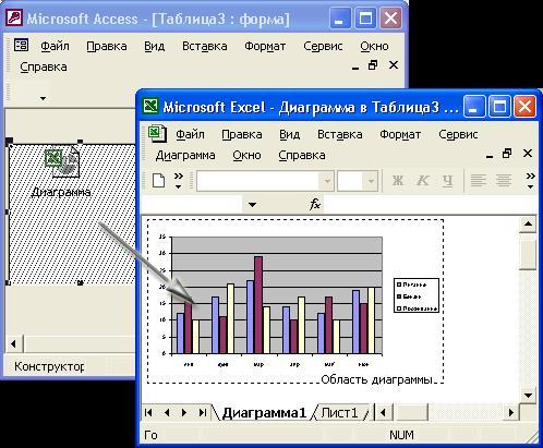 Ввод данных на лист Microsoft Excel в режиме Формы