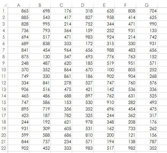Рис. 168.1. В этой таблице сразу сложно определить повторяющиеся значения в диапазоне