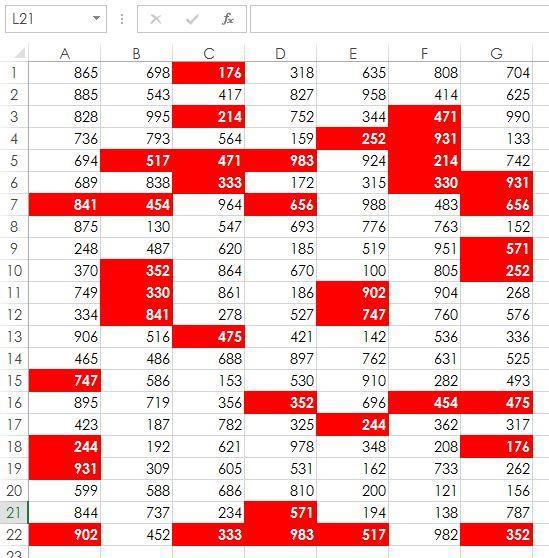 Рис. 168.2. Условное форматирование вызывает выделение повторяющихся ячеек