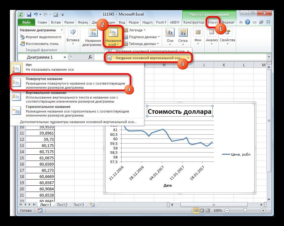 Установка названия вертикальной оси в Microsoft Excel