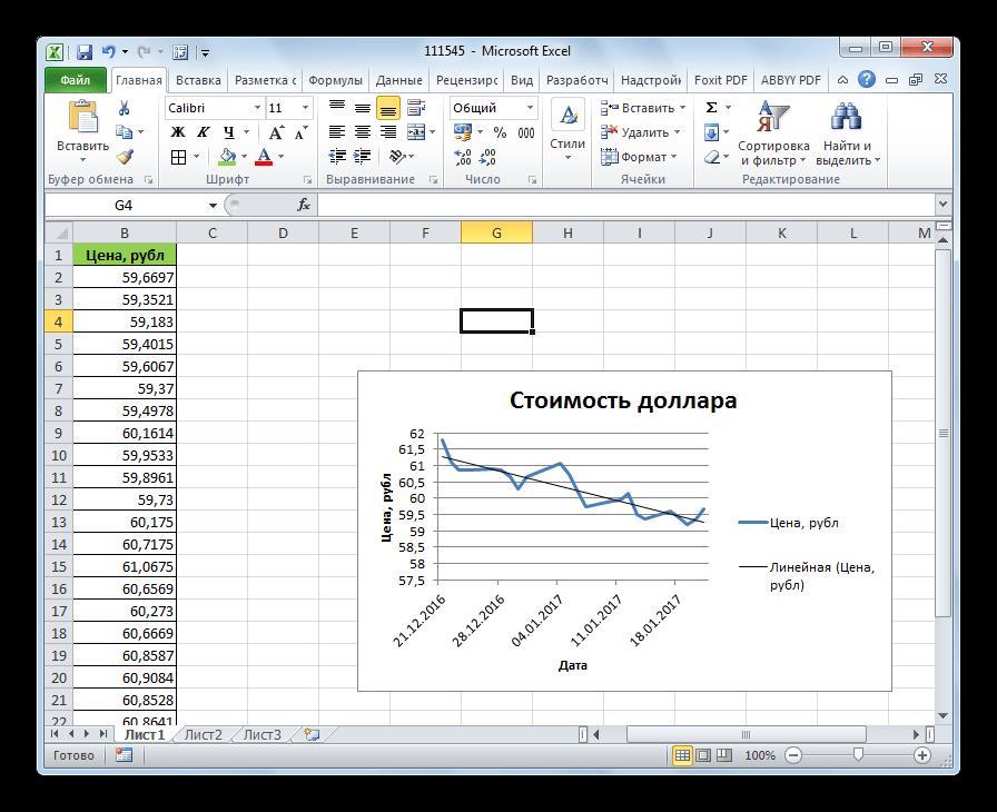 Линия тренда добавлена в Microsoft Excel