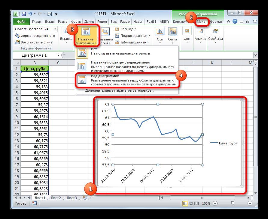 Установка названия графика в Microsoft Excel