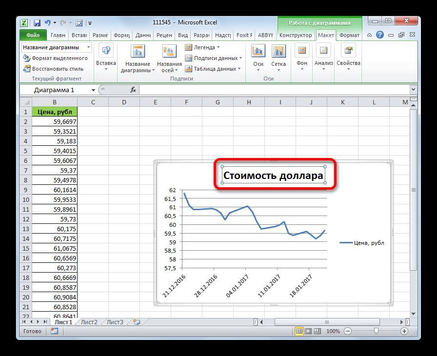 Наименование графика в Microsoft Excel