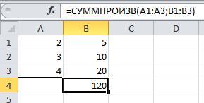 пример функции суммпроизв