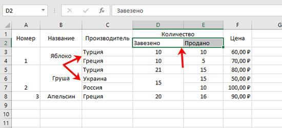 Результат таблицы