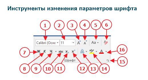 параметры шрифта Word