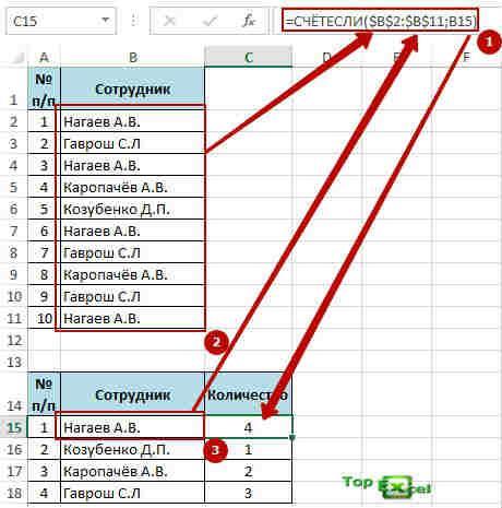Kak poschitat povtory 3 1 Как подсчитывать повторения в Excel?