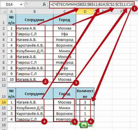 Kak poschitat povtory 4 Как подсчитывать повторения в Excel?
