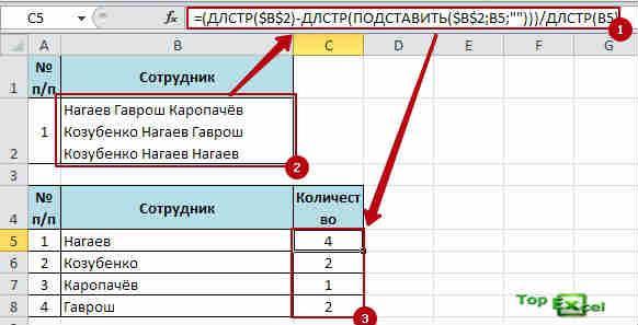 Kak poschitat povtory 5 Как подсчитывать повторения в Excel?