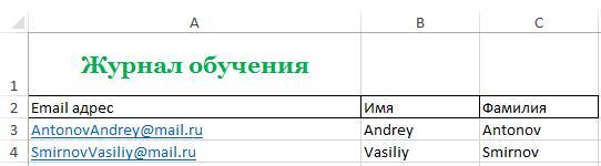 Границы ячеек в Excel