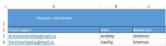 Стили ячеек в Excel