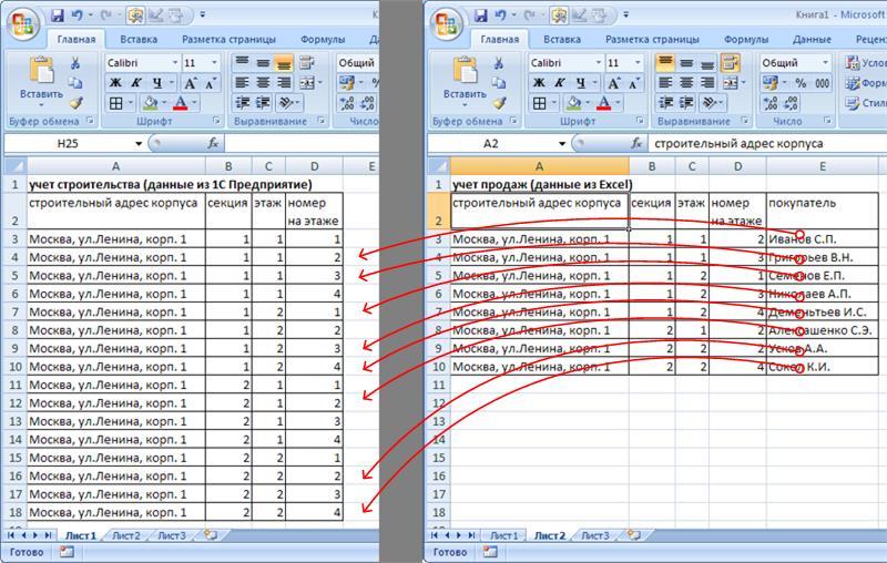 задача сравнения двух таблиц в Excel