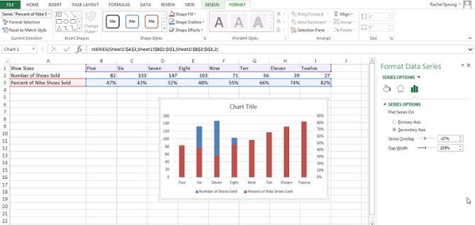 Вспомогательная ось на диаграмме Excel