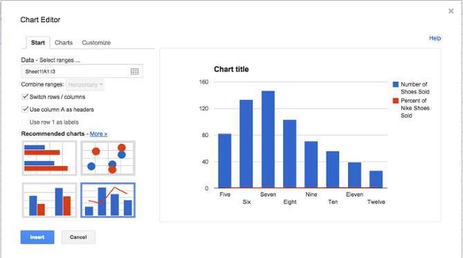 Вспомогательная ось на диаграмме в таблицах Google Doc
