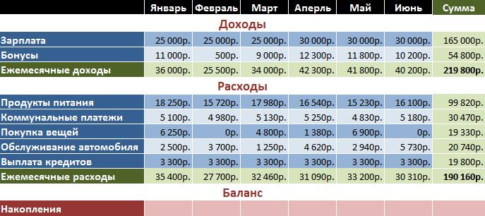 Excel_2010_table