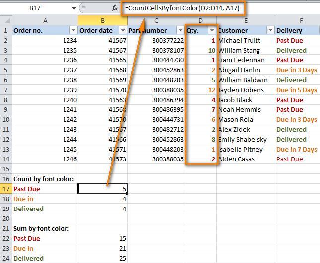 Подсчет и суммирование ячеек по цвету в Excel