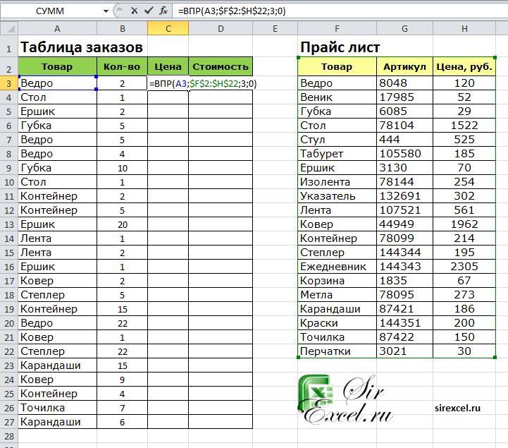Функция ВПР в Excel с примером