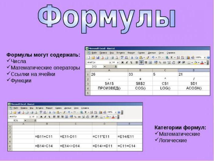 как прописать формулу в excel