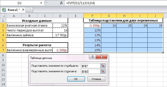 Диалоговое окно Excel Таблица подстановки
