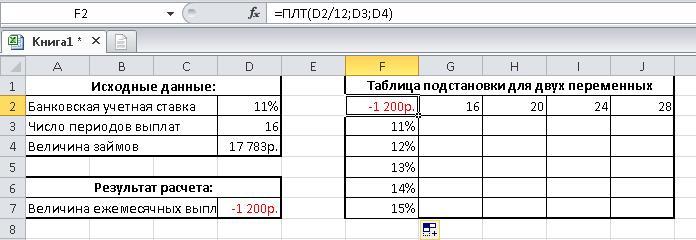 Подготовка исходных данных для построения таблицы подстановки Excel