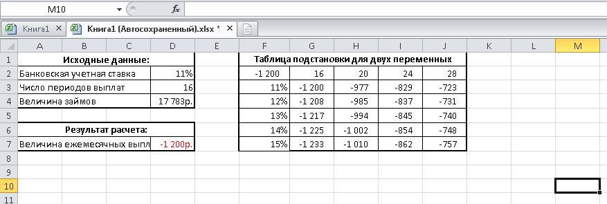 Расчетные значения таблицы подстановки Excelдля двух переменных