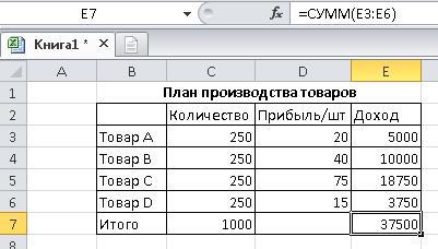 Таблица Excel для определения количества товаров, приносящих максимальную прибыль