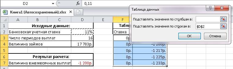 Диалоговое окно Таблица подстановки в Excel
