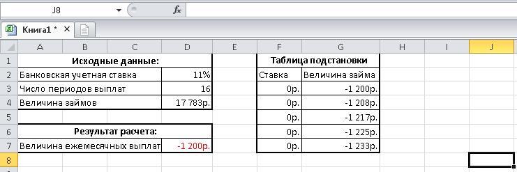 Таблица подстановки для одной переменной в Excel