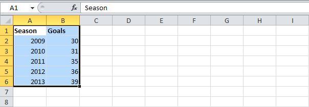 Вставка Excel в Word