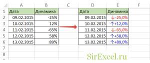 Пользовательский формат со стрелками в Excel