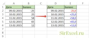 Пользовательский формат Excel