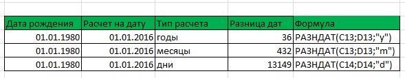 Подсчет количества полніх лет, месяцев и дней с помощью функции =РАЗНДАТ