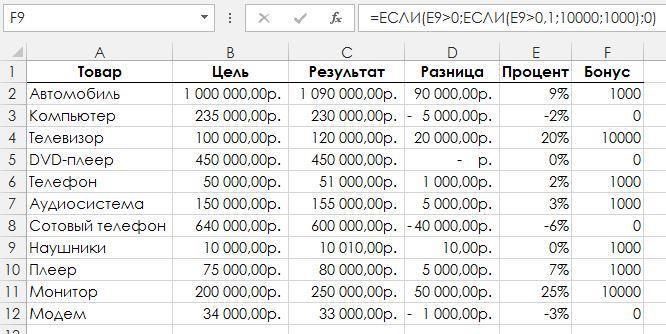 Рис. 4.17. Пример расчета бонуса с продаж
