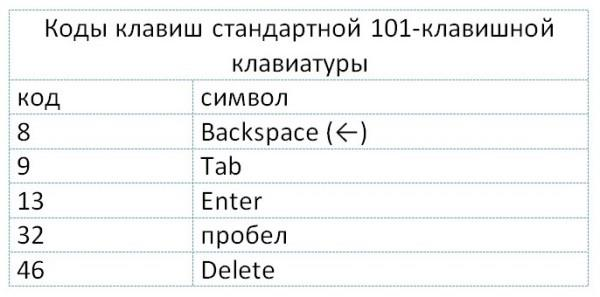 kak-ubrat-probely-v-tekste-word-3
