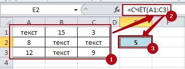 Function SCHET 2 Функция СЧЕТ в Excel