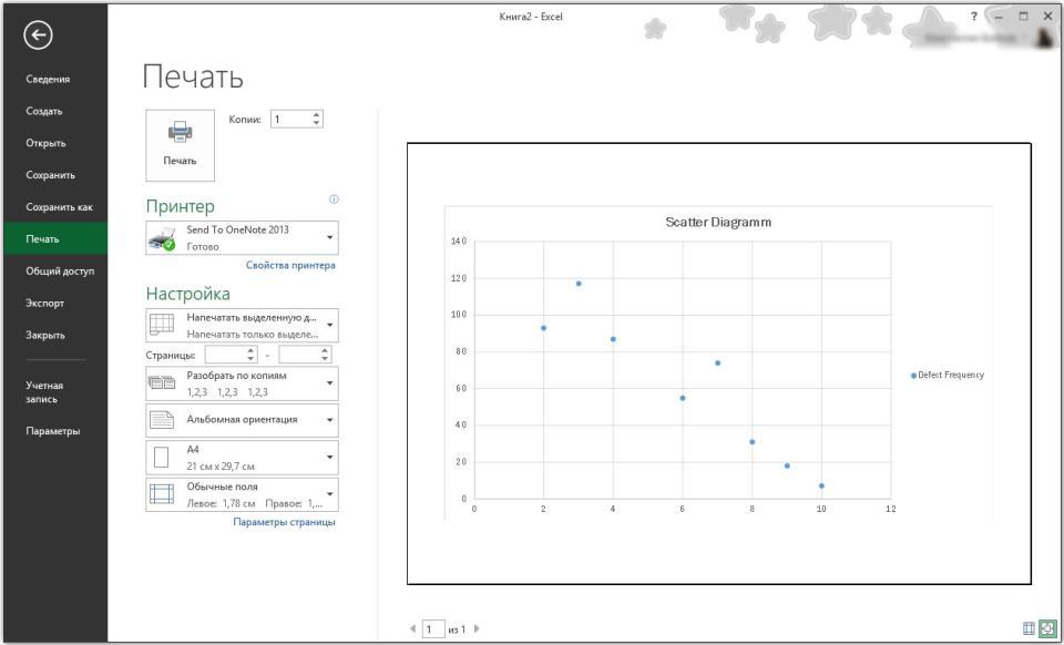 Рис. 3. Команды для печати данных и диаграмм расположены в подменю Print (Печать)
