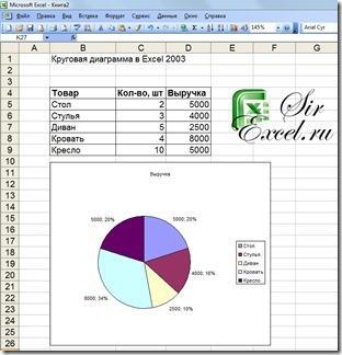 Круговая диаграмма в Excel 2003