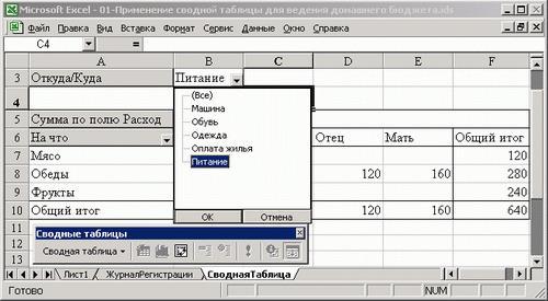 Рабочий лист со сводной таблицей и панелью инструментов Сводные таблицы.