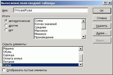 Диалоговое окно Вычисление поля сводной таблицы.