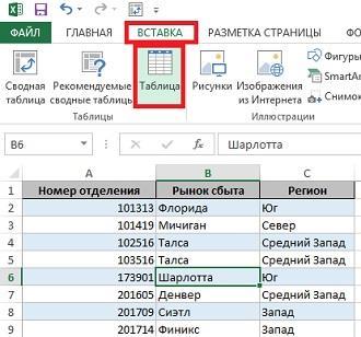 Рис. 9. Создание Таблицы на основе исходных данных